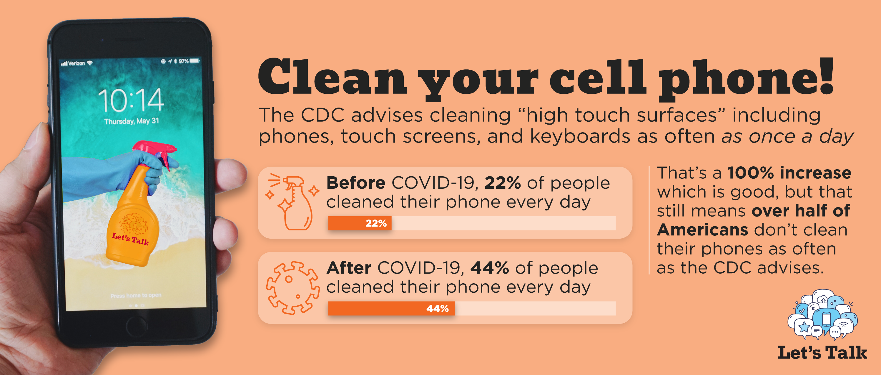 Clean your cell phone infographic